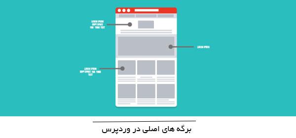 4 برگه ی اصلی در وردپرس که اغلب وب سایت ها از آن غافل اند