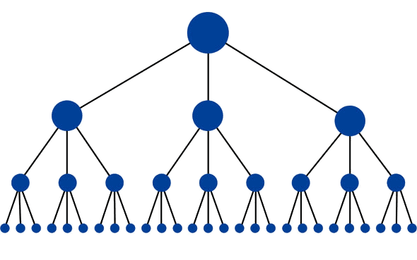 ساختار لینک سازی داخلی