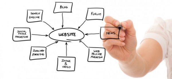 نمودار طراحی سایت